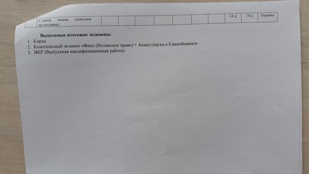 график учебного процесса (очники) 2